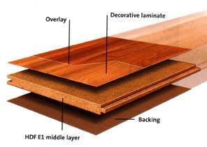 Laminate Laminate Flooring